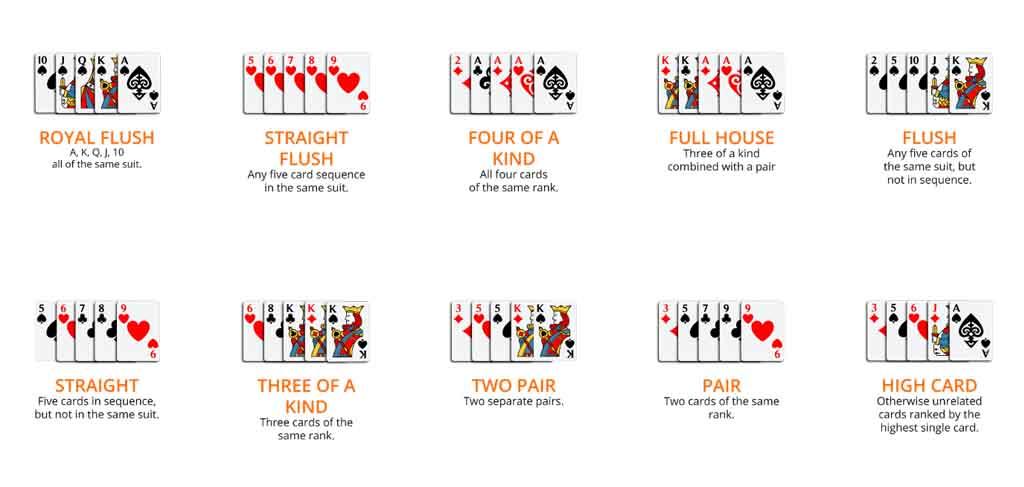 Cara Bermain Poker Online Strategi Ampuh Untuk Menang